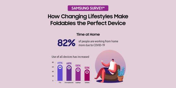 Samsung infografía